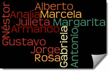 Anagrama de nombres