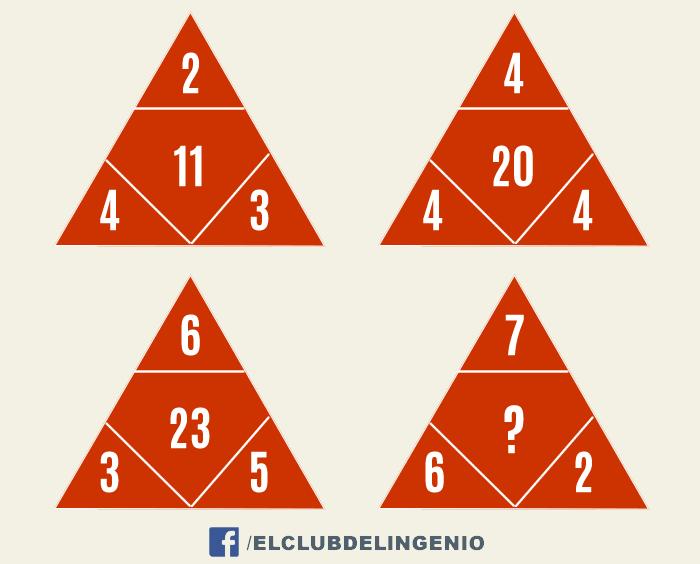 Cuatro triángulos y una incógnita