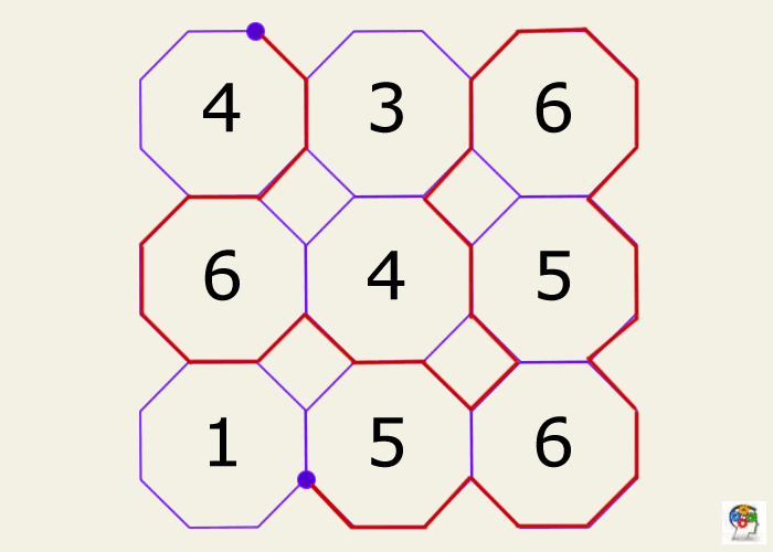 camino-numerico-solucion