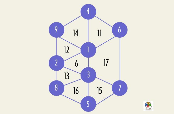 construccion-numeros-solucion