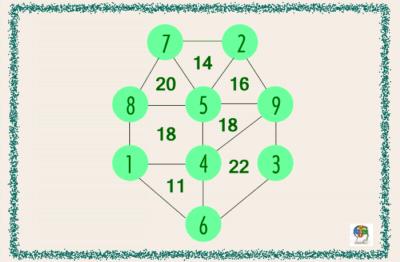 construir-numeros-111016-solucion