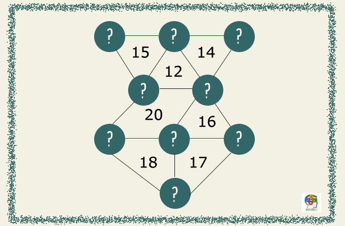 Razona, calcula y encuentra los números que faltan