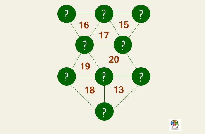 Razonamiento y cálculo para resolver los vértices