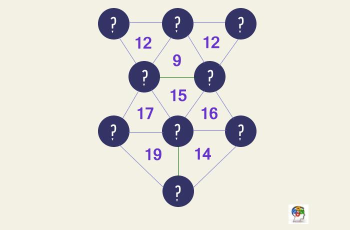 Desarrolla tu habilidad de cálculo con este juego