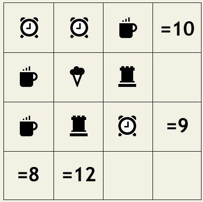 ecuacion-grafica