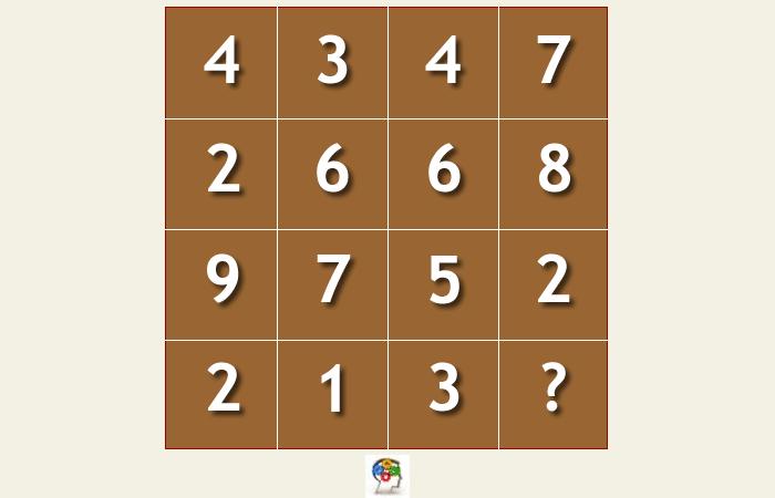 Encuentra el número que falta en la cuadrícula