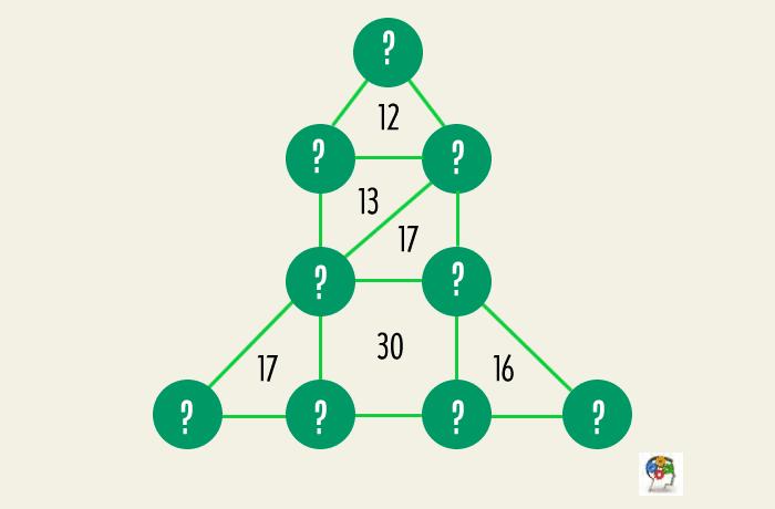 Uniones matemáticas. Juego de lógica, razonamiento y cálculo