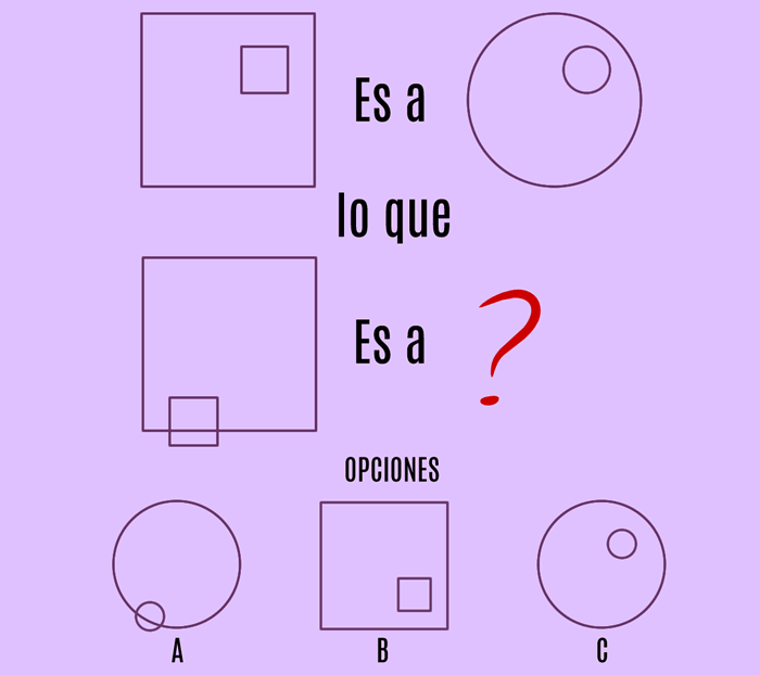 Figuras geométricas relacionadas