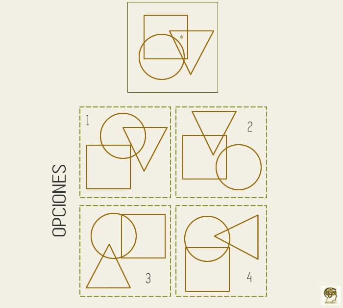 Construcción lógica de figuras