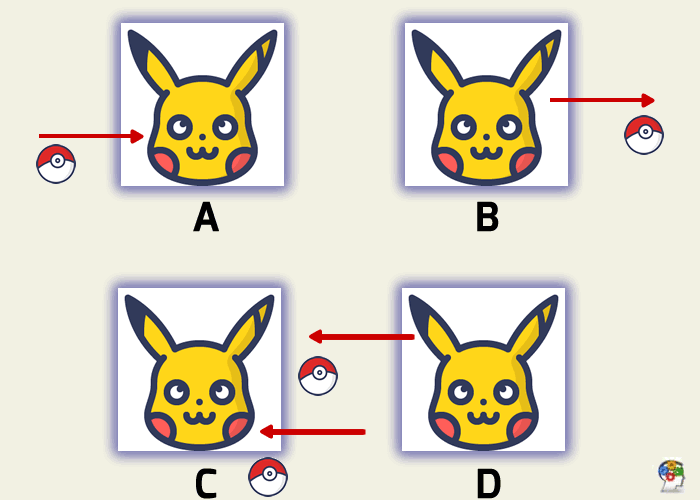 La lógica de los Pokémon