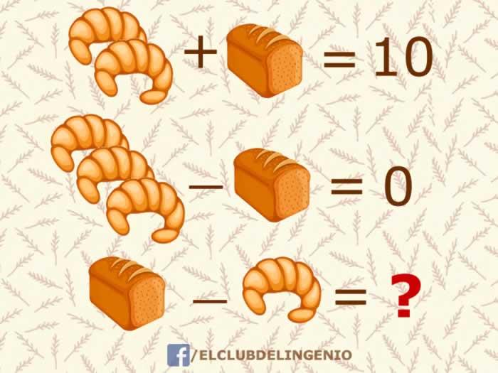 Un juego de lógica y razonamiento en la panadería