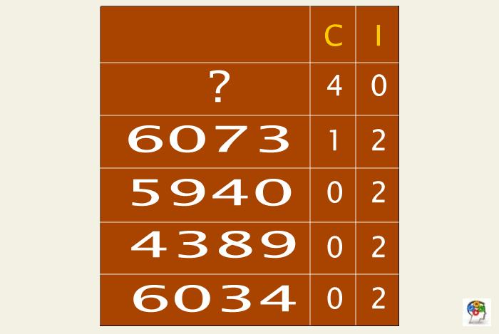 Analiza las pistas y encuentra el número que falta