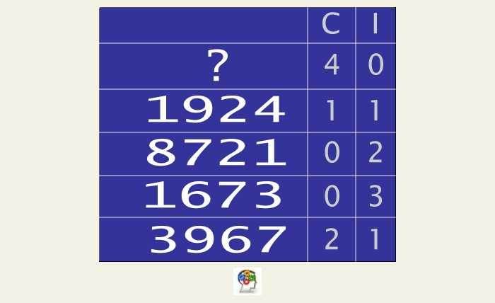 Entrena tus neuronas descubriendo el número oculto