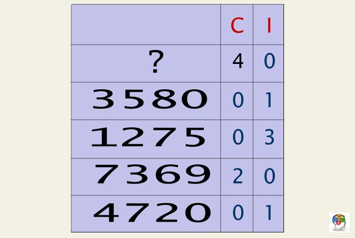 Entrena tu cerebro encontrando el número que falta