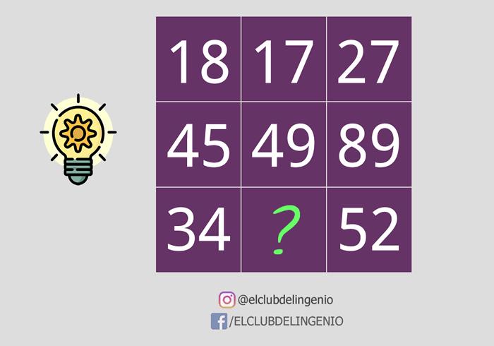Un tablero numérico para pensar