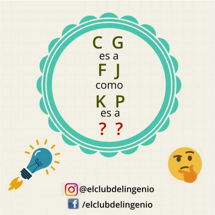 Agiliza tu mente y encuentra la asociación lógica entre letras