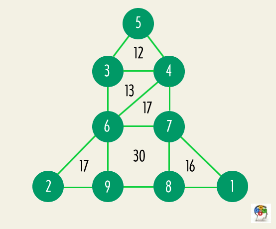 panal-numeros-solucion