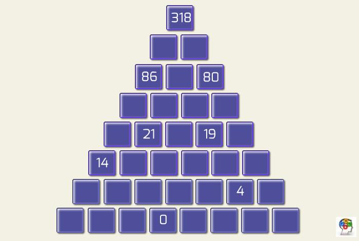 Pirámide numérica para desarrollar el cálculo mental