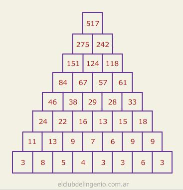 Solución de la pirámide numérica