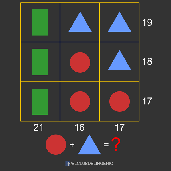 Acertijo lógico matemáticon con figuras geométricas
