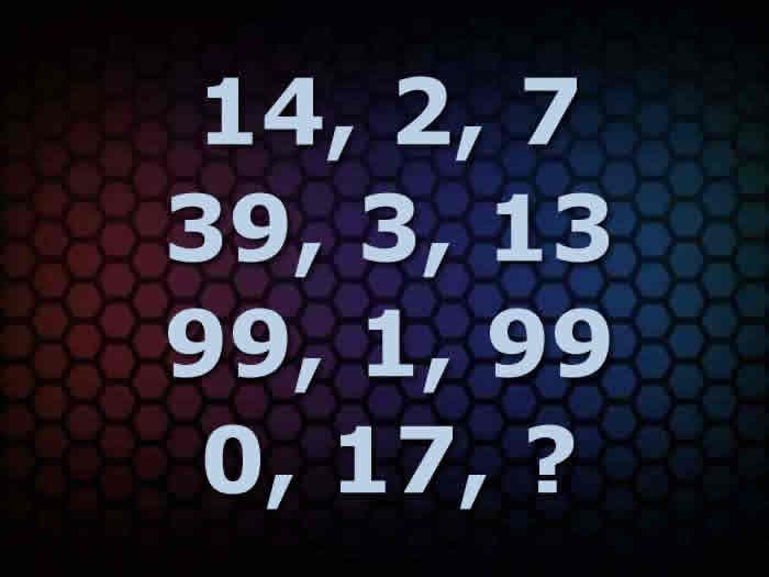 Secuencia numérica. Un juego para entrenar el razonamiento, la lógica y la habilidad de cálculo