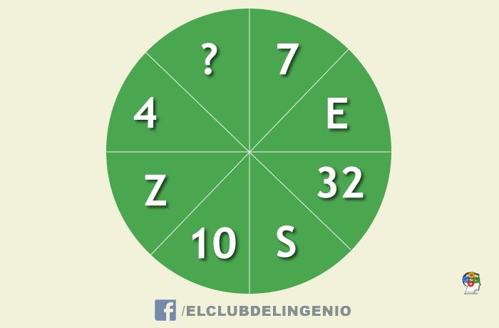 Razona y completa la serie de letras y números