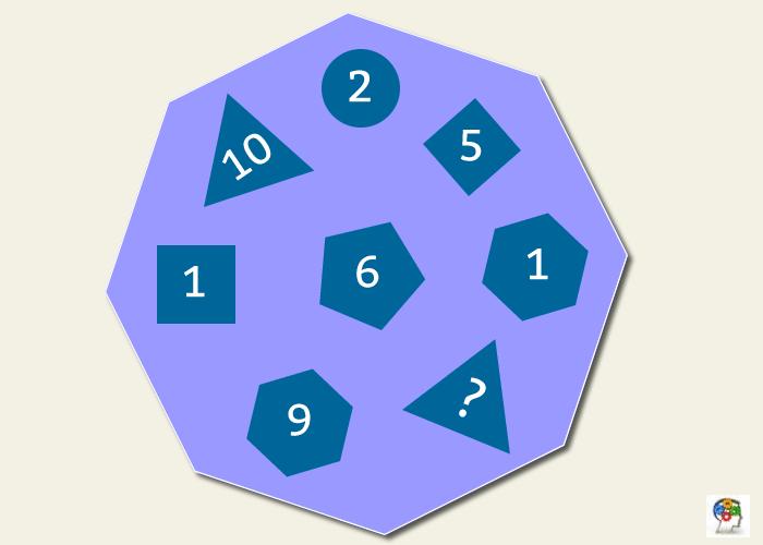 Números, formas y una incógnita