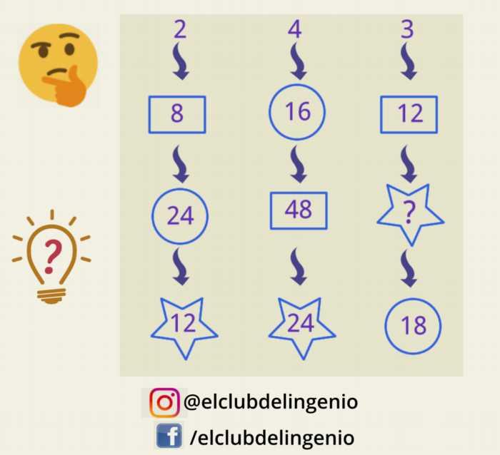 Entrena tus neuronas jugando con números y figuras