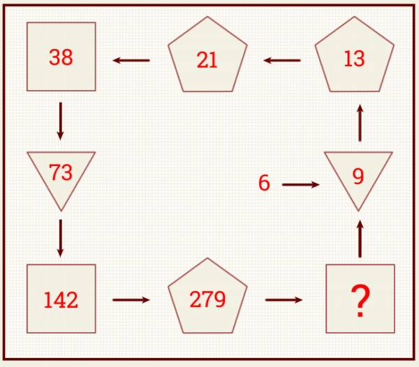 Razonamiento y cálculo