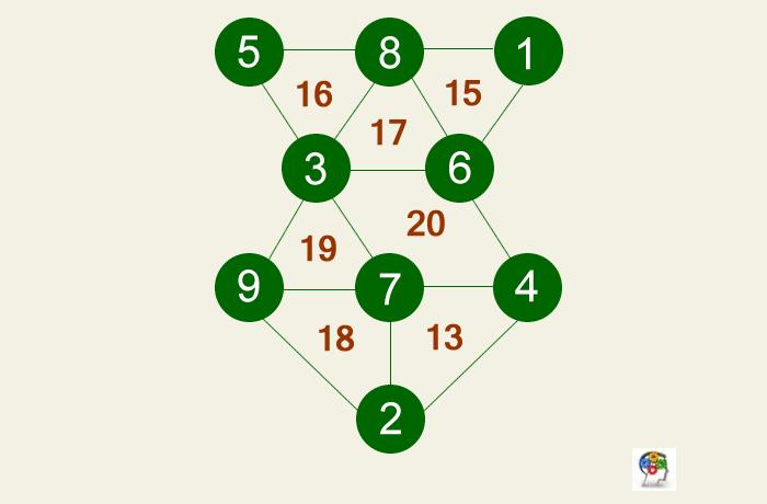 solucion-numeros