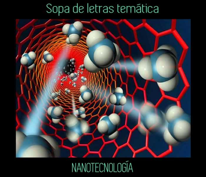 Sopa de letras temática: nanotecnología
