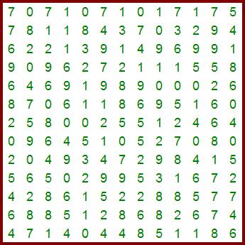 Sopa con números