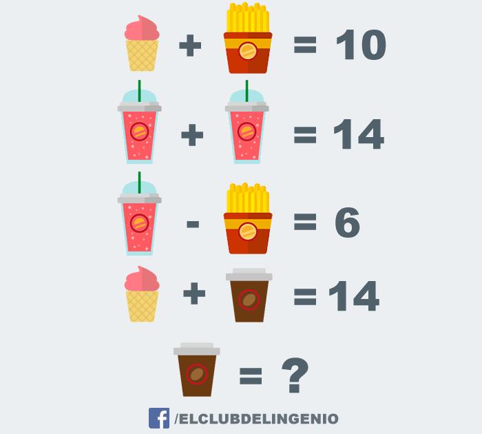 ¿Cuánto sale el café?