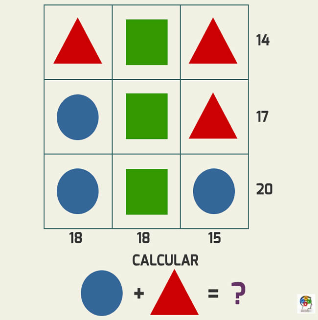Calculando con figuras