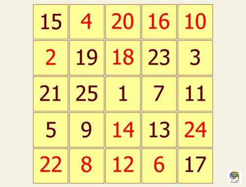 tablero-numerico-solucion