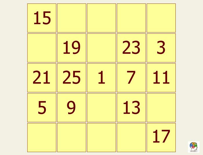 Un cuadrado numérico para resolver